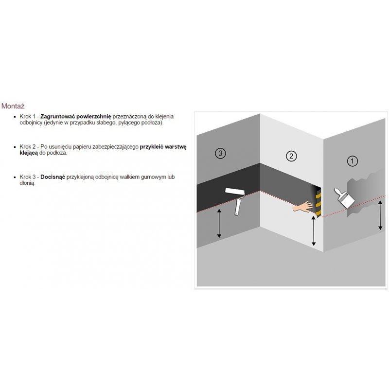 Odbojnica płaska elastyczna FLAT™ - długość 1m bieżący