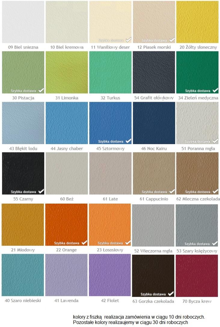 kolory odbojnic